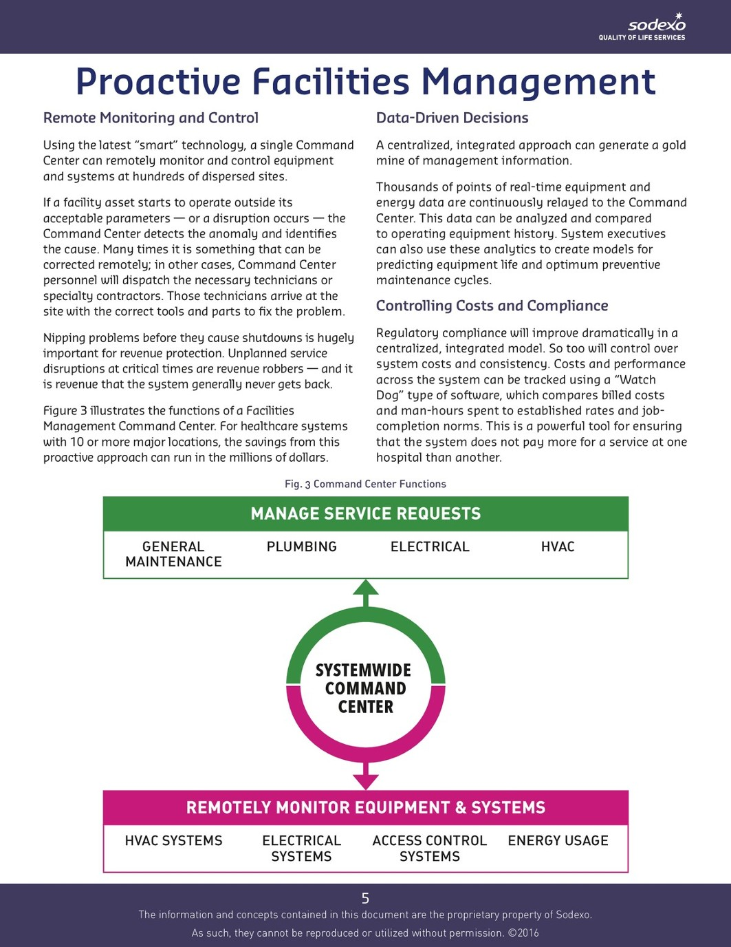 Healthcare Facilities Management Whitepaper