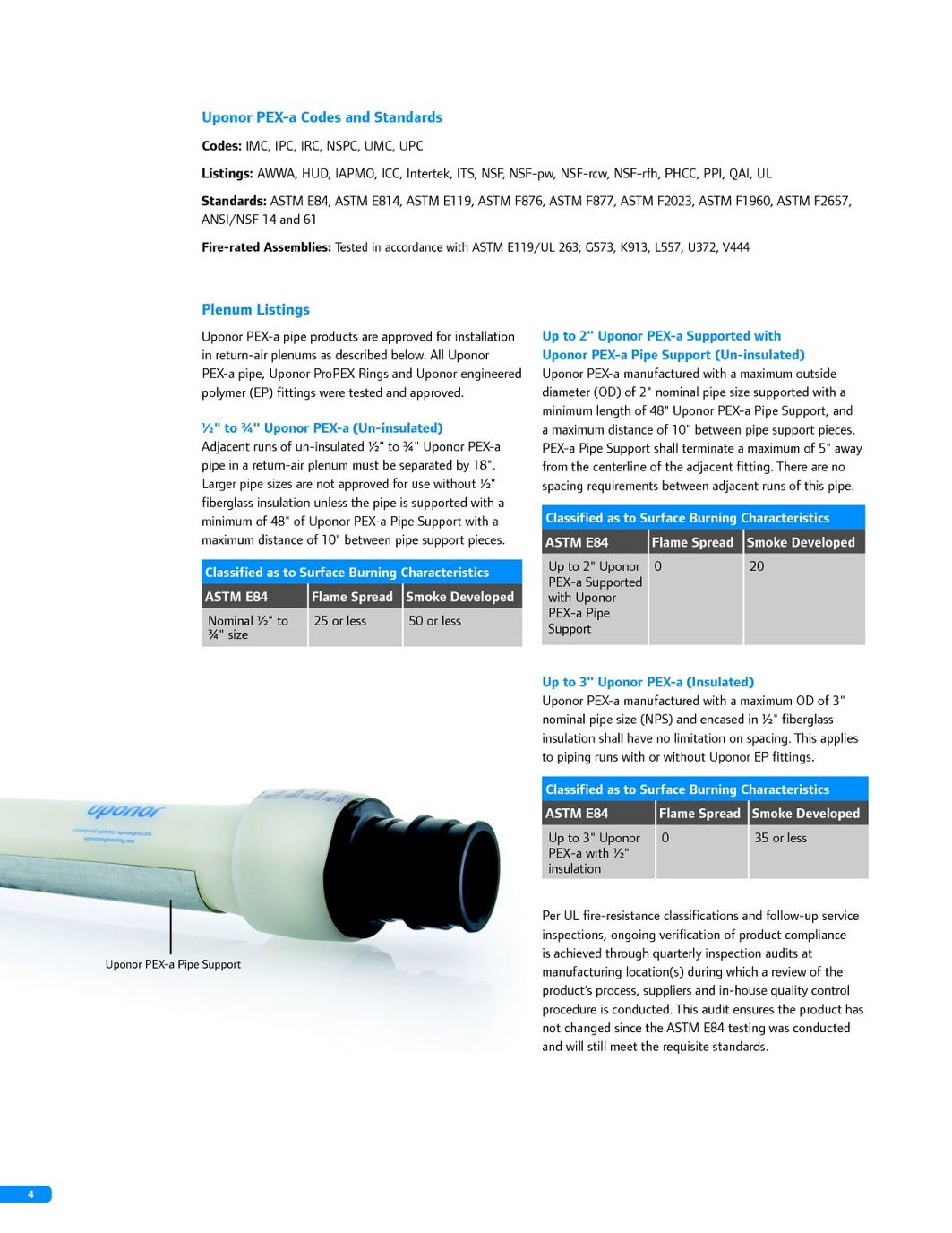 Commercial Piping Engineer Reference Guide
