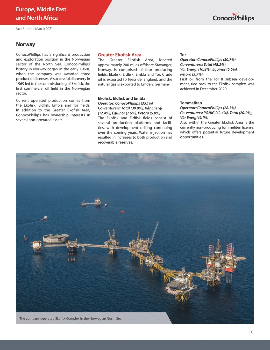 ConocoPhillips Fact Sheets: Europe & North Africa