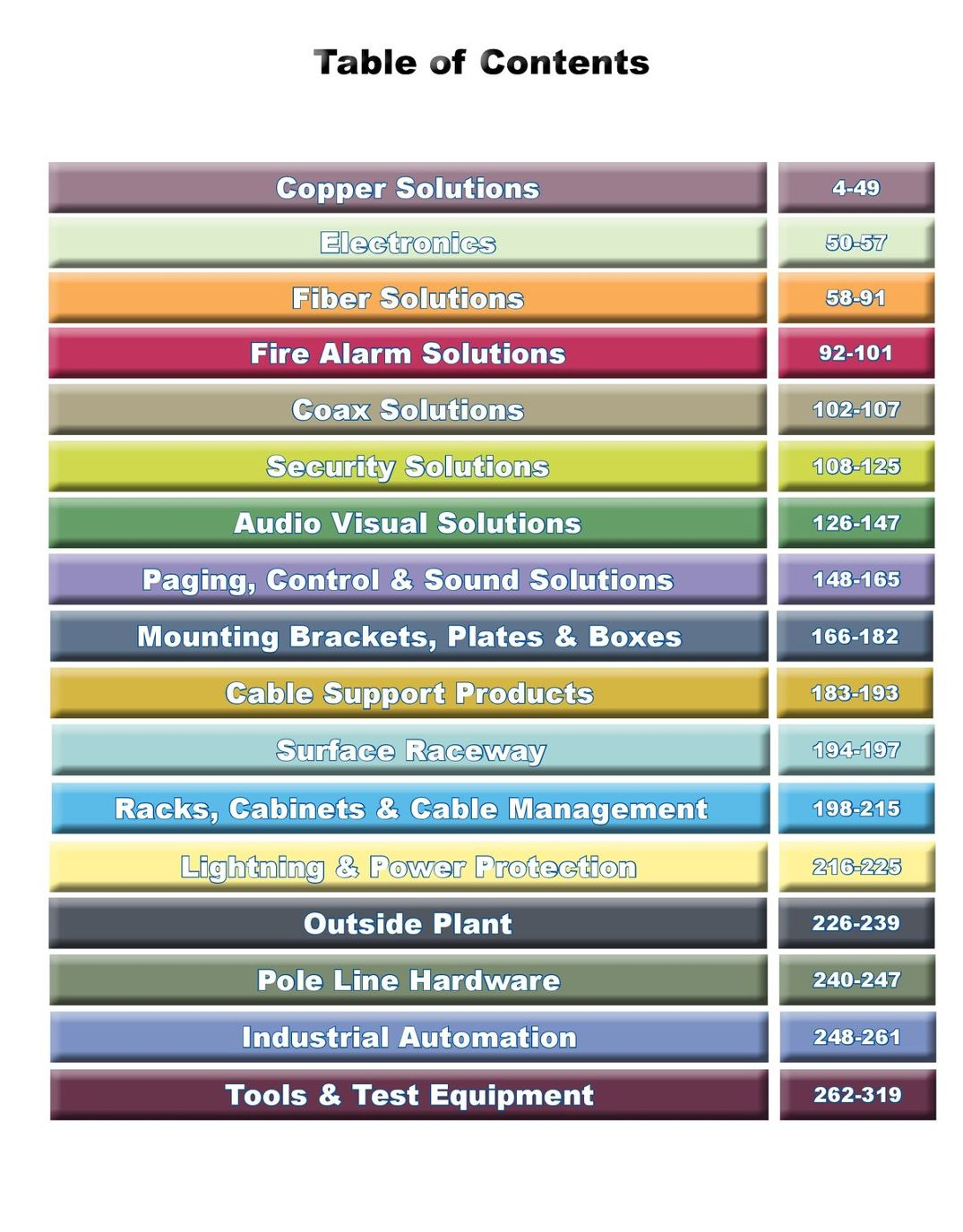 Mayer Datacom Catalog Vol 2 2013 Telephone Wire Color Code Chart Raceway Wiring Systems Are Page 3