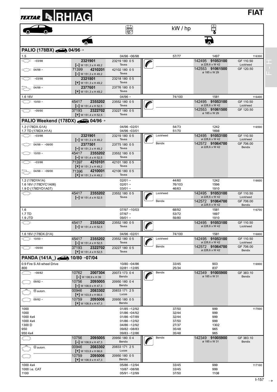Auto & Motorrad: Teile Bremsenteile TEXTAR BREMSBELGE VORNE ...