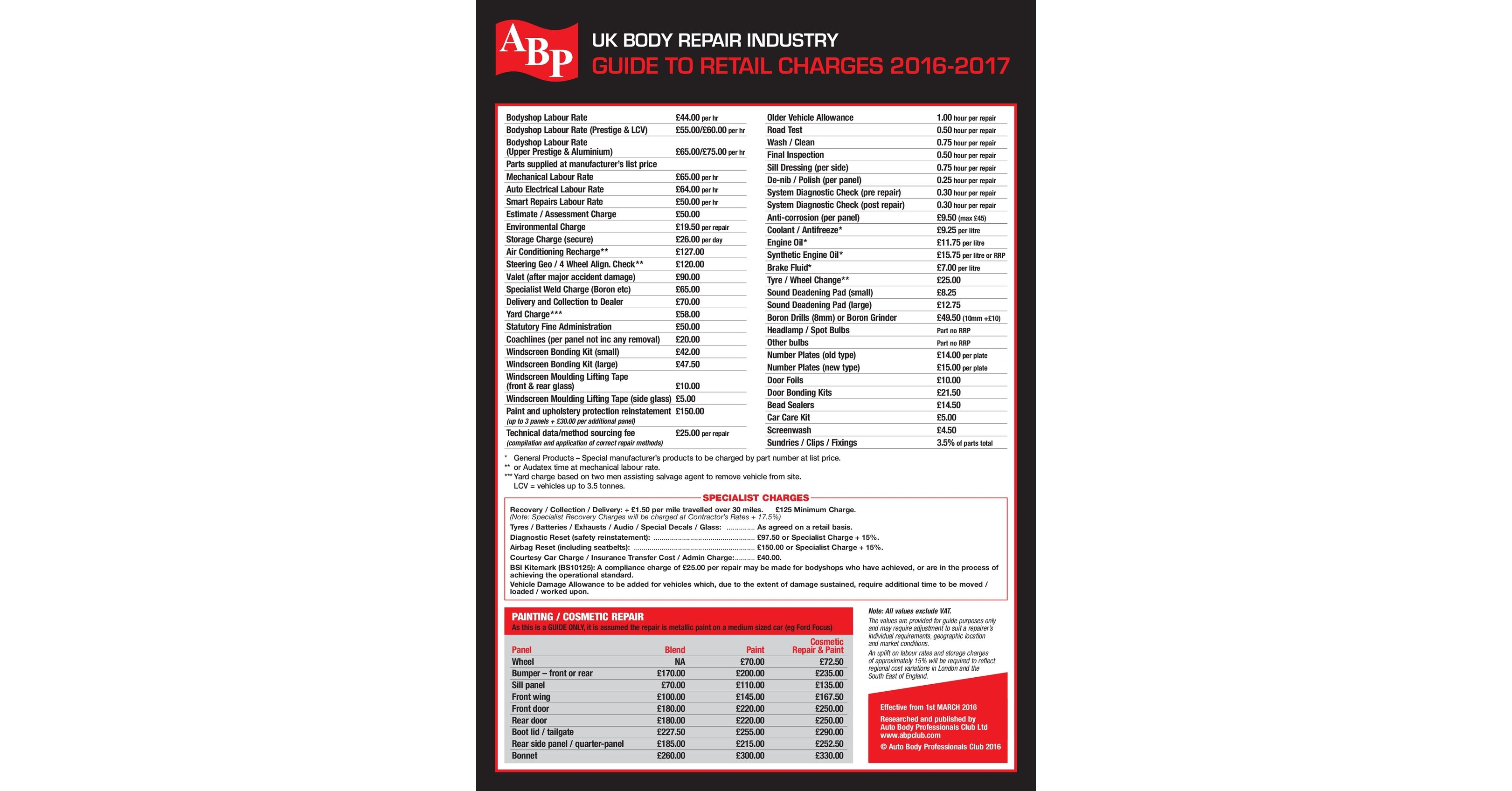 abp guide to retail charges 2016 2017 rh viewer zmags com Lcv- 136-4 Soda Machine Light Commercial Vehicle